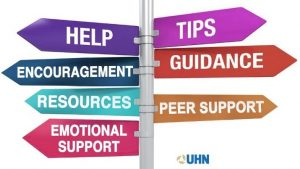 illustration with signs for help and support